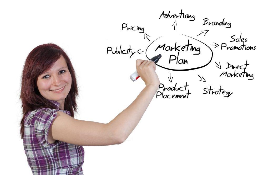 Características de um bom negócio - Planejamento de Marketing